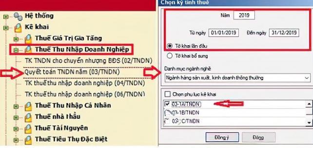 quyết toán TNDN